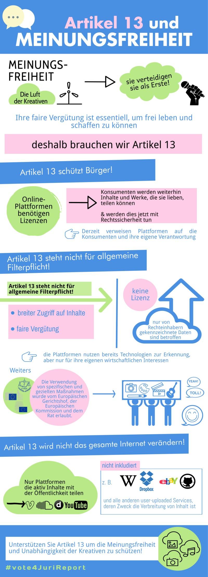 Folder zur Urheberrechts-Richtlinie